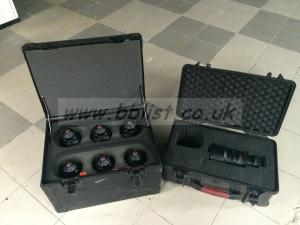 Red Pro Prime Lenses