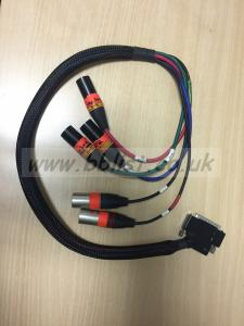 Cable looms for PSC Solice Mini Mixer