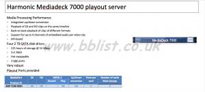 Harmonic mediadeck 7000 playout server